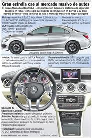 AAUTOMÓVILES: Mercedes-Benz CLA infographic