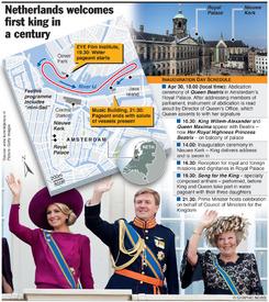 NETHERLANDS: Royal succession celebrations infographic