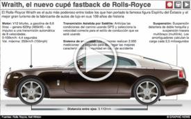 AUTOMÓVILES: Rolls-Royce Wraith - iGraphic infographic