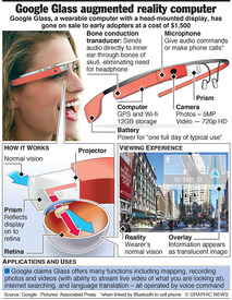 TECH: Google Glass augmented reality computer infographic