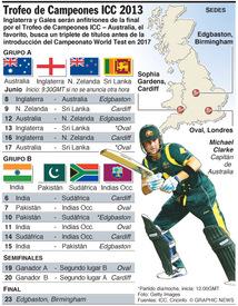 CRICKET: Trofeo de Campeones ICC 2013 infographic