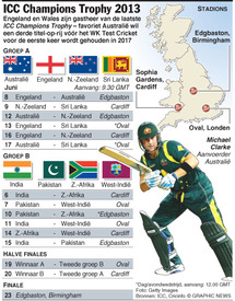 CRICKET: ICC Champions Trophy 2013 infographic