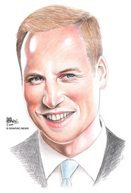 UK: Prince William 2013 infographic