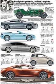 AUTOMÓVILES: Centenario de Aston Martin (1) infographic