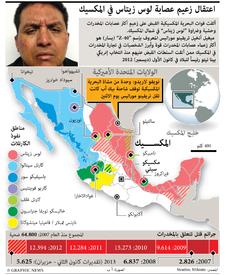 المكسيك: اعتقال زعيم كارتل زيتاس infographic
