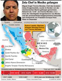 Chef von Zeta Drogenkartell gefangen infographic