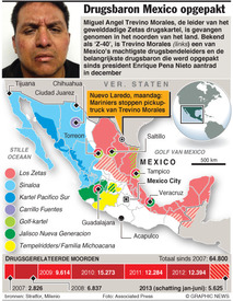 Leider Zetas-kartel aangehouden infographic