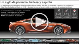 AUTOMÓVILES: Centenario de Aston Martin - iGraphic (1) infographic