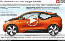 AUTOMÓVILES: Supermini i3 eléctrico de BMW - iGraphic infographic