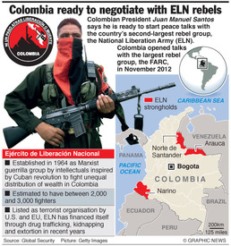 COLOMBIA: ELN rebel group factfile  infographic