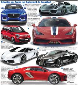 AUTOMÓVILES: Estrellas del Salón del Automóvil de Frakfurt infographic