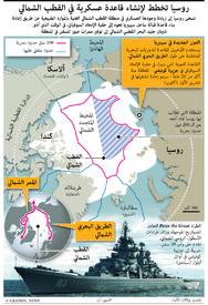 القطب الشمالي: روسيا تخطط ازيادة تواجدها العسكري infographic