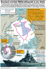 ARKTIS: Russland erhöht Militärpräsenz  infographic