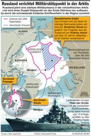 Russland erhöht Militärpräsenz  infographic