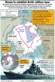 ARCTIC: Russia to increase military presence  infographic