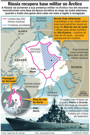 ÁRCTICO: Rússia vai aumentar presença militar  infographic