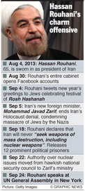 IRAN: President Rouhani's charm offensive (1) infographic