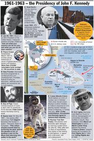 U.S.: The Kennedy presidency infographic