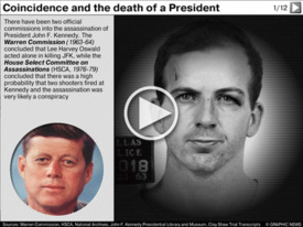 Coincidence and the death of JFK interactive infographic