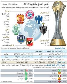 كرة قدم: كأس العالم للأندية ٢٠١٣ infographic