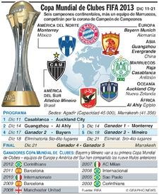 SOCCER: Copa Mundial de Clubes FIFA 2013 infographic