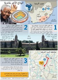 جنوب أفريقيا: جنازة نيلسون مانديلا - تحديث أول infographic