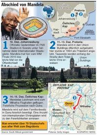 SÜDAFRIKA: Begräbnis von Nelson Mandela (1) infographic