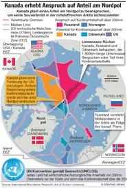 ARKTIS: Kanada in Vorbereitungen für Anspruch auf Nordpol infographic