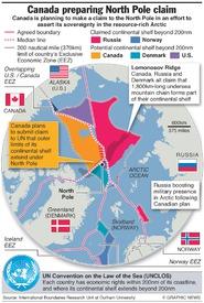 ARCTIC: Canada preparing North Pole claim infographic