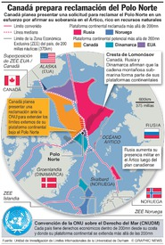 ÄRCTICO: Canadá prepara reclamación del Polo Norte infographic