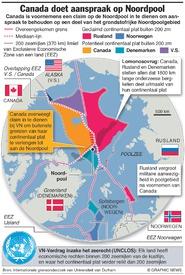 NOORDPOOLGEBIED: Canada maakt aanspraak op Noordpool infographic