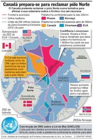 ÁRCTICO: Canadá prepara reclamação sobre o pólo Norte infographic