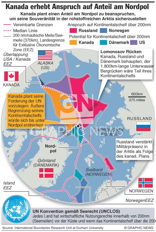 Kanada in Vorbereitungen für Anspruch auf Nordpol infographic
