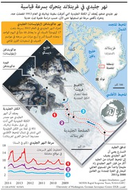 بيئة: نهر جليدي في غرينلاند يتحرك بسرعة قياسية infographic