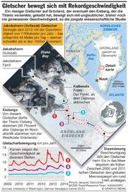 ARKTIS: Grönland Gletscher wandert so schnell wie noch nie infographic