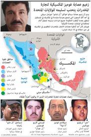 جريمة: زعماء عصابات المخدرات المطلوبين في المكسيك infographic