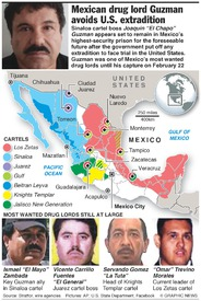 MEXICO: Most wanted drug lords infographic