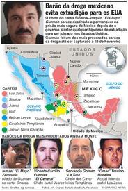 MÉXICO: Barões da droga mais procurados infographic