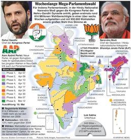 INDIEN: Mega-Parlamentswahl 7. Apr bis 12. Mai  infographic