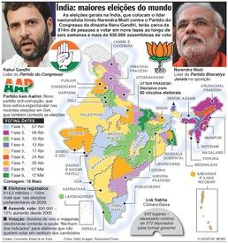 ÍNDIA: As maiores eleições do mundo infographic