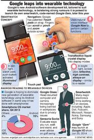 """TECH: Google """"Gem"""""""" smartwatch"""" infographic"""