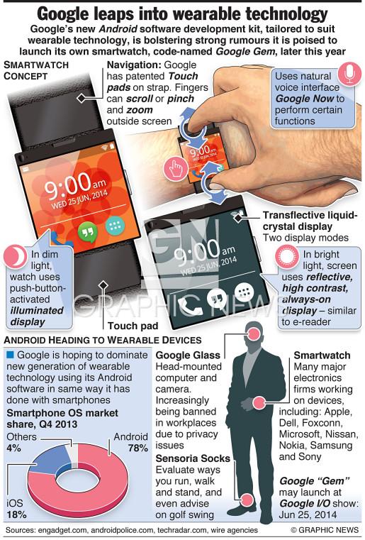 "Google ""Gem"""" smartwatch"" infographic"