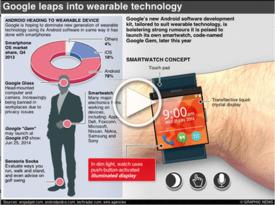 "TECH: Google ""Gem"""" smartwatch iGraphic"" infographic"