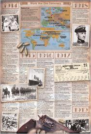 WWI CENTENARY: War timeline (1) infographic