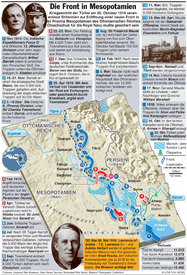 HUNDERT JAHRE WKI: Mesopotamien Kampagne infographic