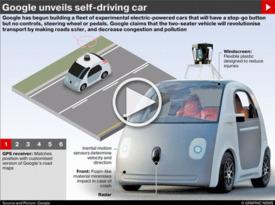 MOTORING: Google self-driving car interactive  (1) infographic
