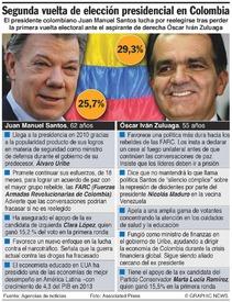 COLOMBIA: Segunda vuelta de la elección presidencial infographic