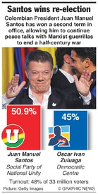 POLITICS: Santos re-elected as Colombian president infographic
