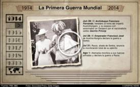 CENTENARIO DE LA I GUERRA MUNDIAL: Cronología de la guerra  interactive infographic