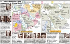 CENTENARIO DE LA I GUERRA MUNDIAL: Nuevas fronteras de Oriente Medio infographic